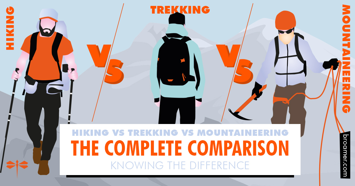 What exactly is the difference between hiking, trekking, and mountaineering? Why is it important to know the differences? This comparison will clarify it all.