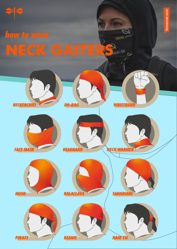 H2 wear neck gaiters infographic. Informative illustration of different ways to use neck gaiters. How do you use your neck gaiter for which outdoor activity?