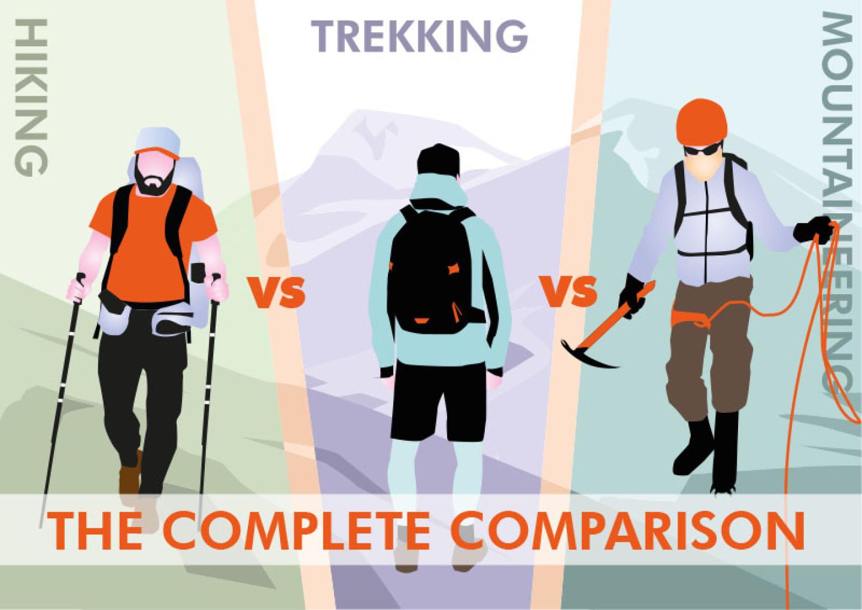 Hiking vs trekking vs mountaineering featured image