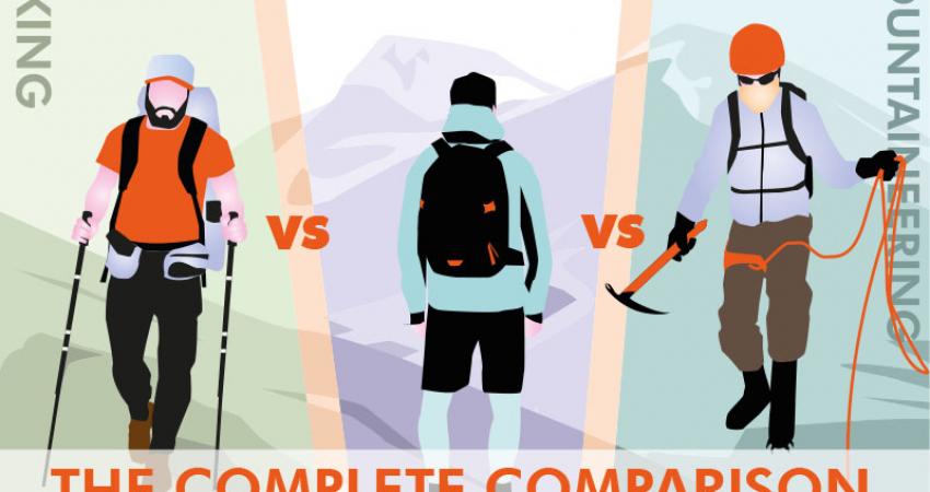 Hiking vs trekking vs mountaineering featured image
